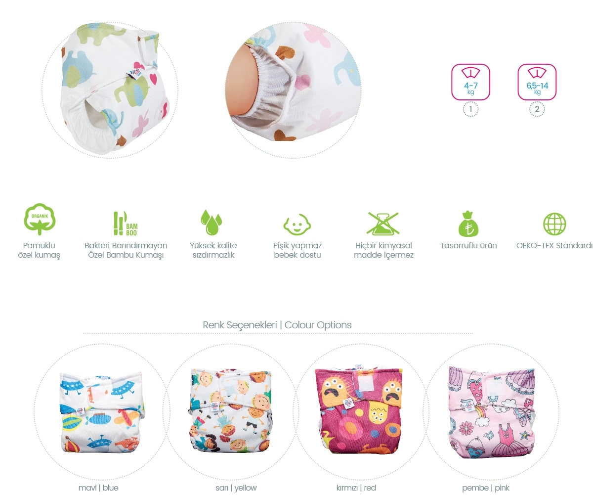 Picture of MegBaby Model Asu, Washable & Reusable Baby Nappies